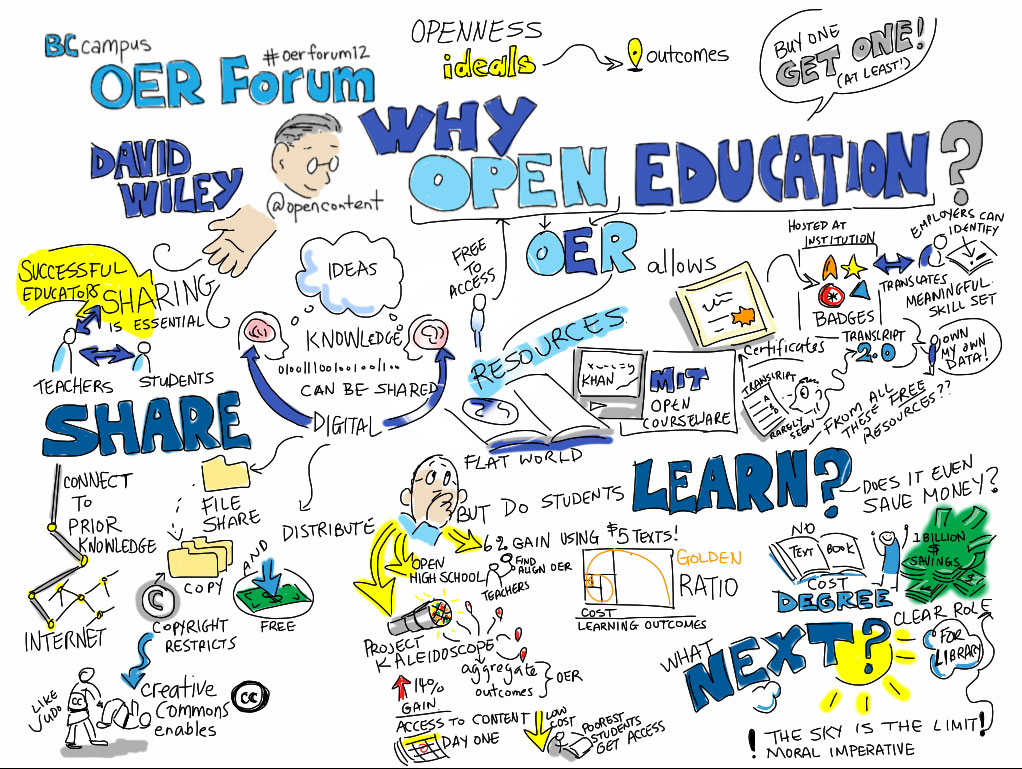 Why Open Education
