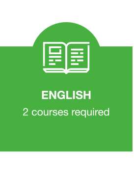 English - 2 courses required