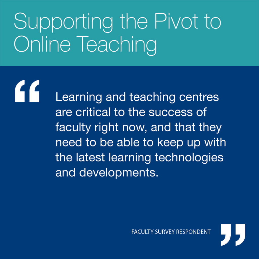"""Quote from respondent: """"Learning and teaching centres are critical tot the success of faculty right now, and that they need to be able to keep up with the latest learning technologies and developments."""""""